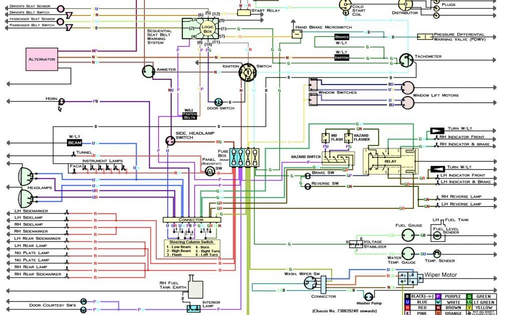 1969 Chevy Nova Wiring Diagram Free Download