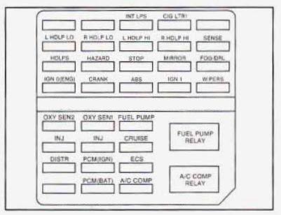 1996 Mazda B2300 Fuse Panel Diagram - Wiring Diagram Schema