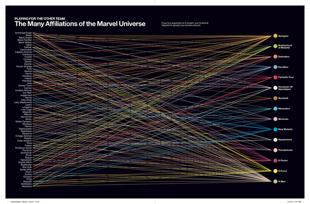 The Intersection of Comic Books and Infographics in One Glorious Book