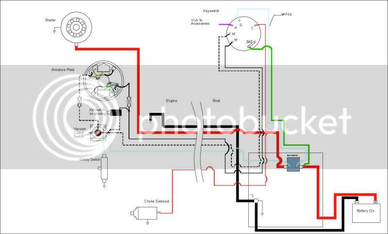 diagram evinrude 28 spl ignition wiring diagram full