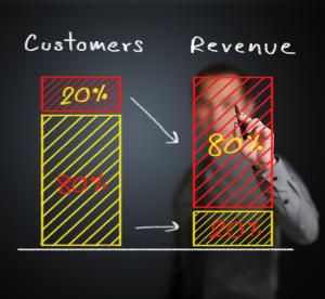 Customer_Revenue