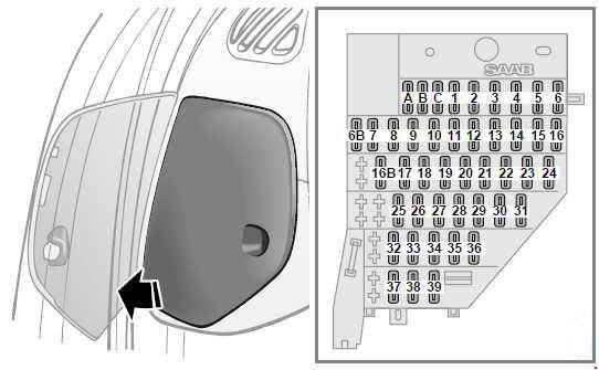 2002 Saab 9 5 Fuse Box Diagram Full Hd Version Box Diagram Torodiagram Cabinet Accordance Fr