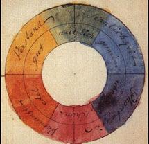 'Círculo de colores'. Goethe (1809)