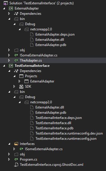 Solution Folder Layout