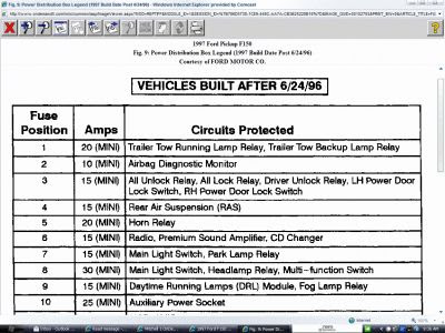 1997 Ford F150 FUEL RELAY DIAGRAM: HI I WAS DRIVING MY ...