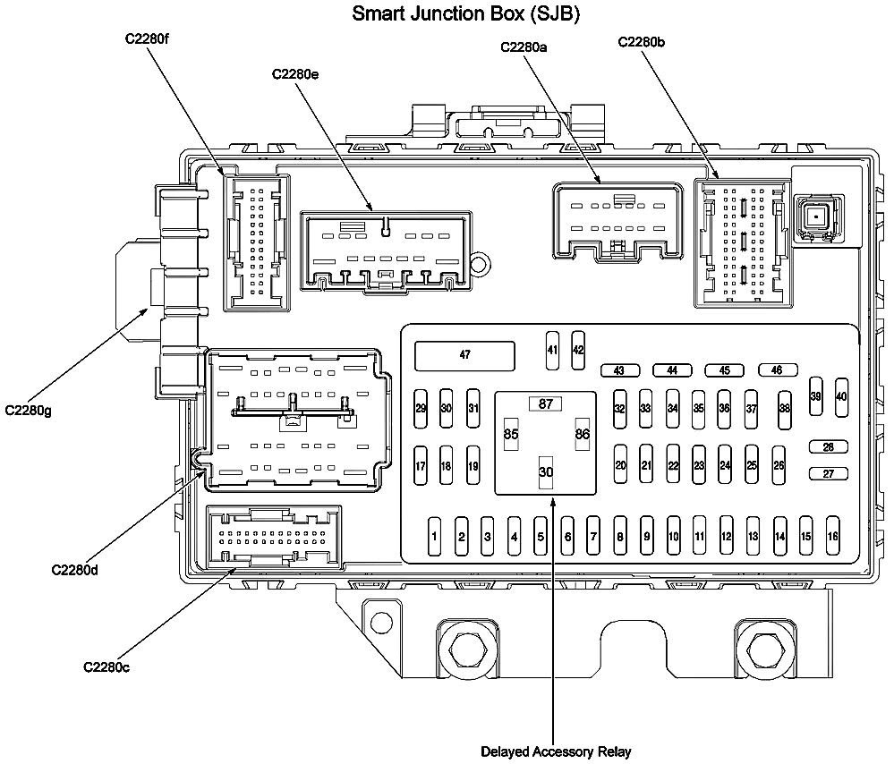 Download Schema 1996 Ford Explorer Fuse Box Diagram With Sun Roof Hd Quality Mubigrafik Chefscuisiniersain Fr
