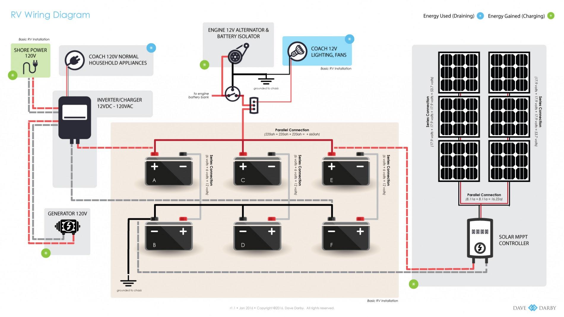 Diagram 12v Rv Wiring Diagram Full Version Hd Quality Wiring Diagram Diagramscupp Tomari It