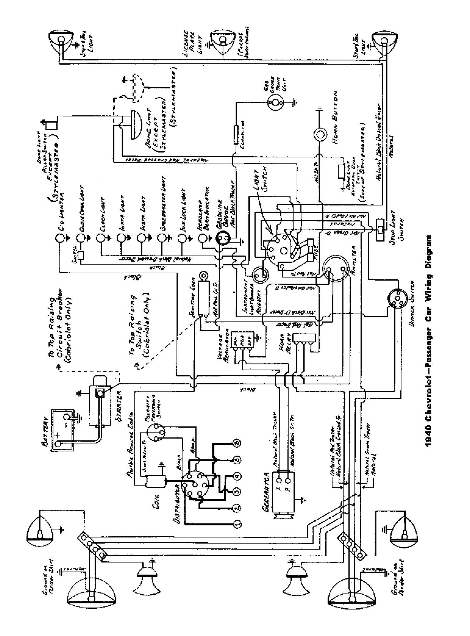 Wiring Diagram For 1952 Chevy Truck Wiring Diagram Theory Theory Zaafran It