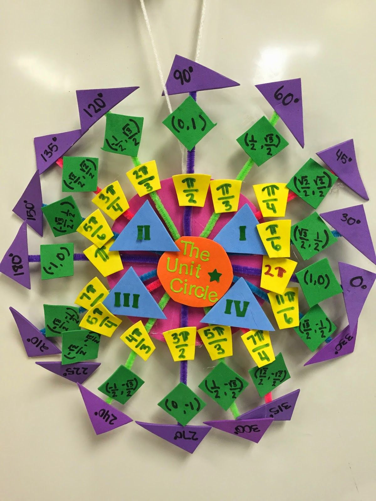 misscalcul8: Unit Circle Art   Trig   Pinterest   Circles, Art and ...