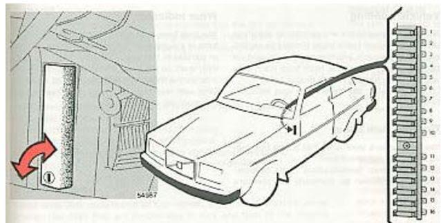 1987 Monte Carlo S Fuse Box