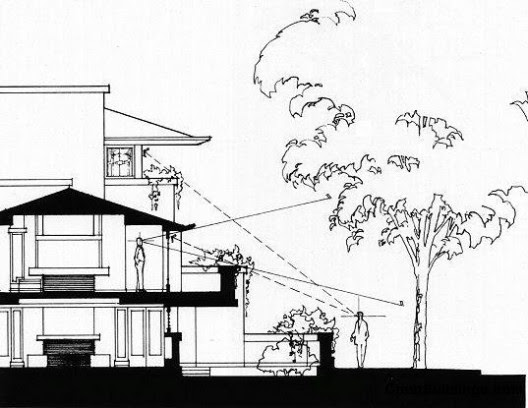 Frederick C. Robie House en Chicago   Frank Lloyd Wright   Prairie style   Planta + sección + fotos