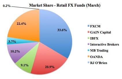 Mid market price forex