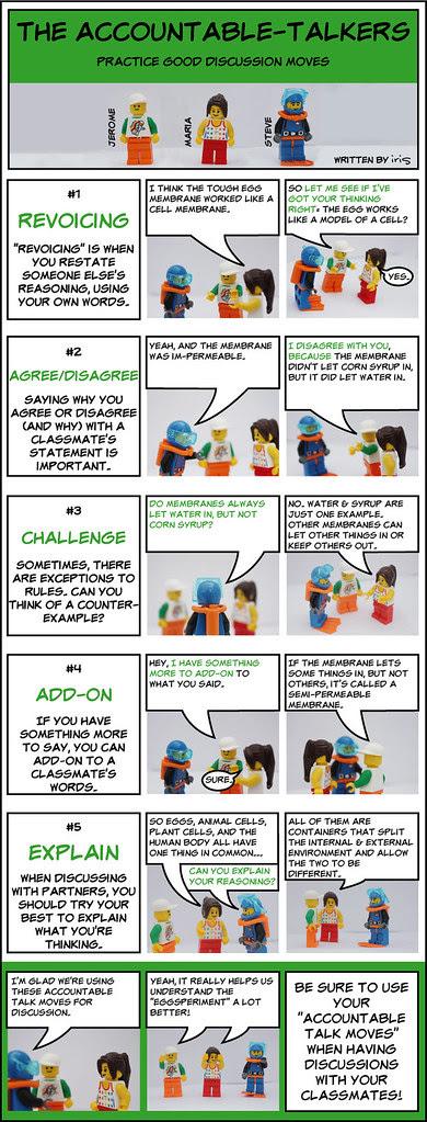 Lego Figure Accountable Talk Training