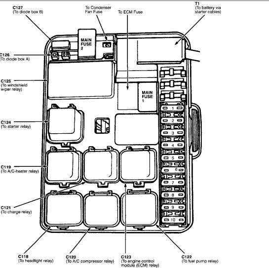 95 Isuzu Trooper Fuse Box