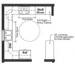 Kitchen Design Blueprints Home Design And Decor Reviews