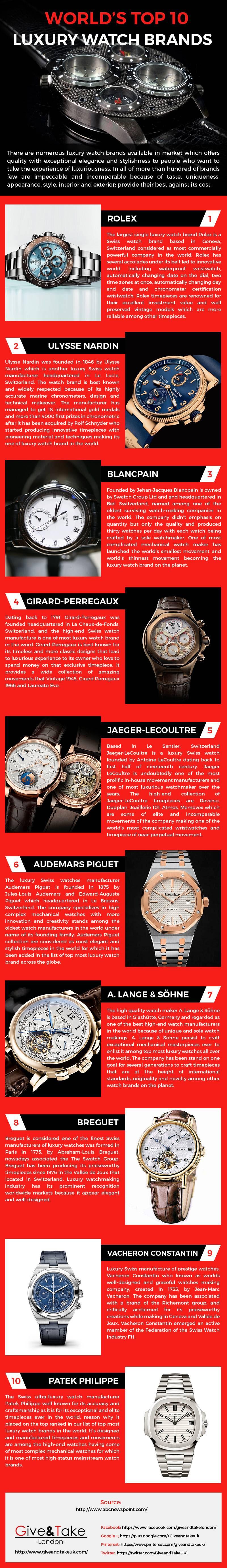 World's Top 10 Luxury Watch Brands