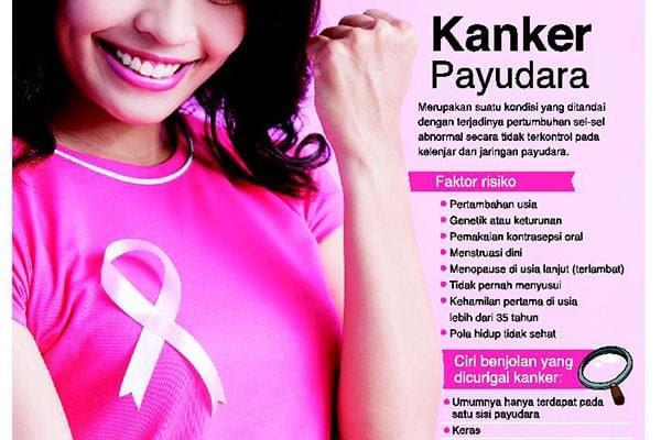 Benjolan Ciri Ciri Kanker Payudara Yang Mudah Dikenali ...