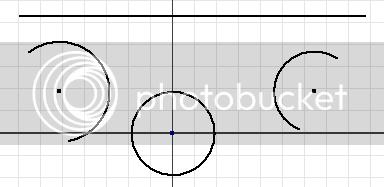 arcs with circle
