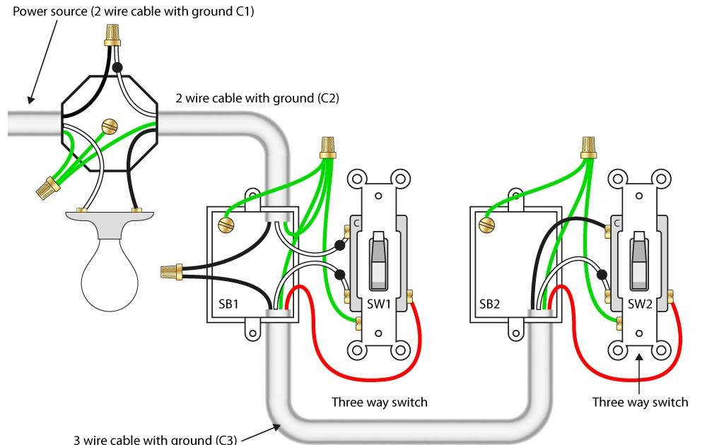 Wiring Plan Home Woodshop