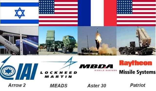 Polonia podría acelerar la compra de un nuevo sistema de defensa aérea capaz de dirigirse a los misiles balísticos, a raíz de la situación en Ucrania. Polonia seleccionó a los cuatro finalistas en enero de entre 14 postores. Los cuatro finalistas fueron invitados esta semana para una segunda ronda de reuniones de diálogo técnico, según Marty Coyne, director de desarrollo de negocio de MEADS International.