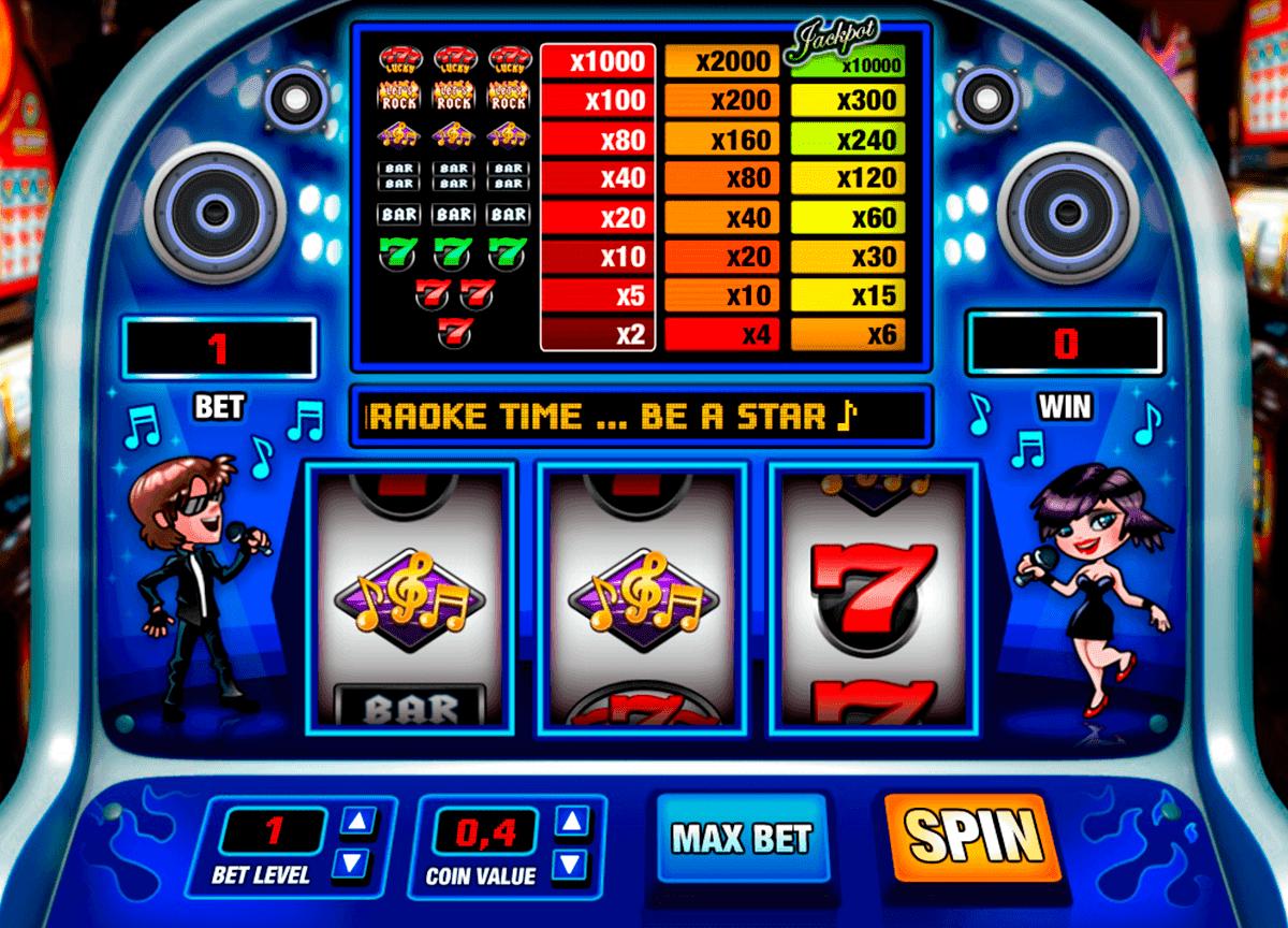 Casino Spiele Kostenlos Ohne Anmelden