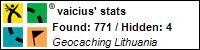 Profile for vaicius