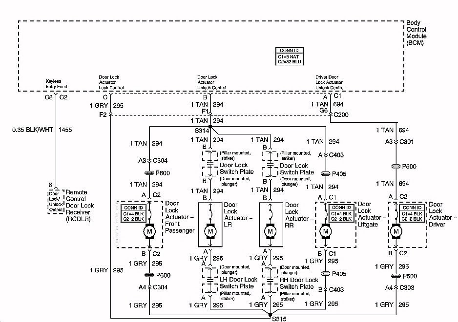 Wiring Diagram 1999 Silverado Door Locks Wiring Diagram Full Hd Hitecuav Stablepricing Lorentzapotheek Nl