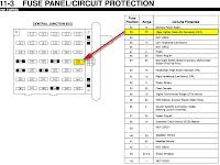 2006 Ford E 250 Fuse Panel Diagram