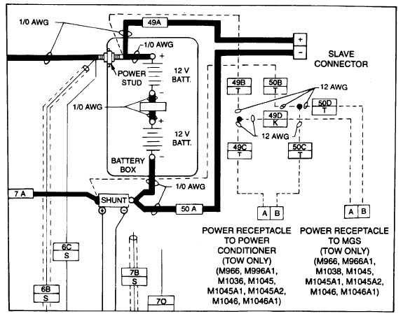 Manuals 1990 Fleetwood Southwind Wiring Diagram Pdf Full Version Hd Quality Wiring Diagram Pdf Liveguidemanualscom Prevato It