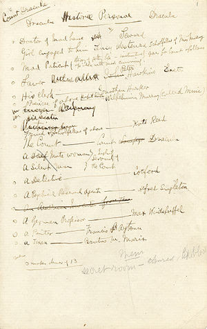 Bram Stoker's (1847-1912) Notes on the persona...