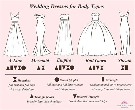 How To  Find the Perfect Wedding Dress for Your Body