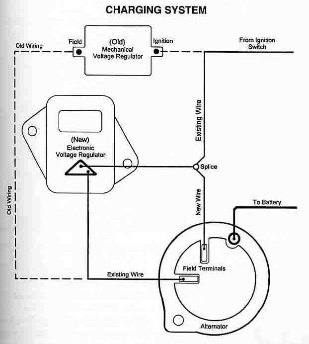 Voltage Regulator Wiring Diagram 1970 1979 Chevy Impala Fuse Box Bege Wiring Diagram