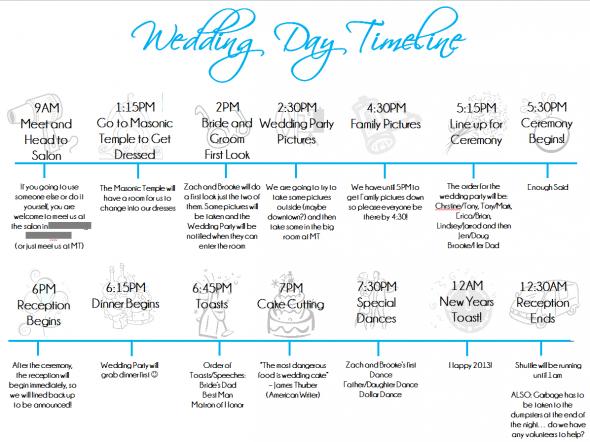 Wedding Day Timeline | Weddingbee Photo Gallery