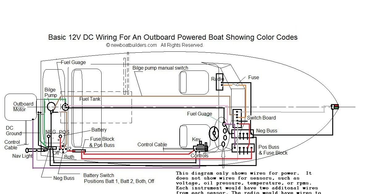boat wiring for dummies manual boat wiring for dummies diagram