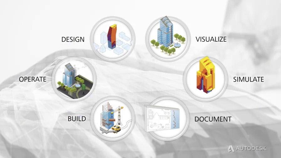 Autocad Design Suite Premium Included Software Autocad Design Pallet Workshop
