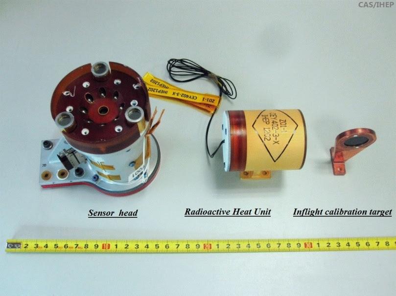 Yutu APXS components