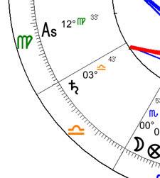 Saturn ingress into Libra