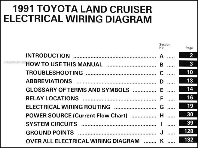 1991 Toyota Land Cruiser Wiring Diagram Manual Original