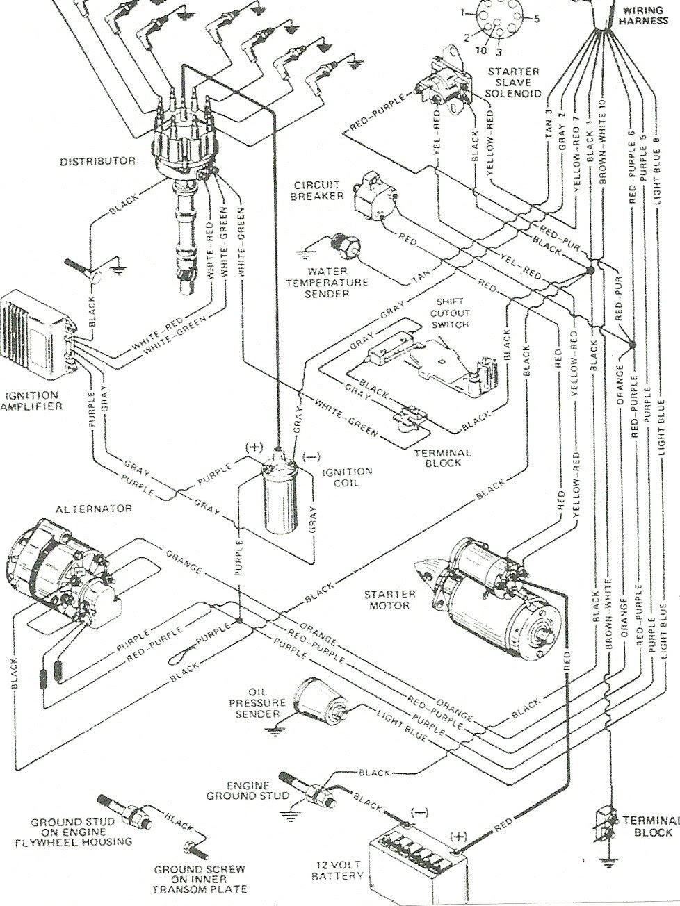 Sea Ray 280 Sundancer Wiring Diagram 99 Sable Wiring Diagram Begeboy Wiring Diagram Source