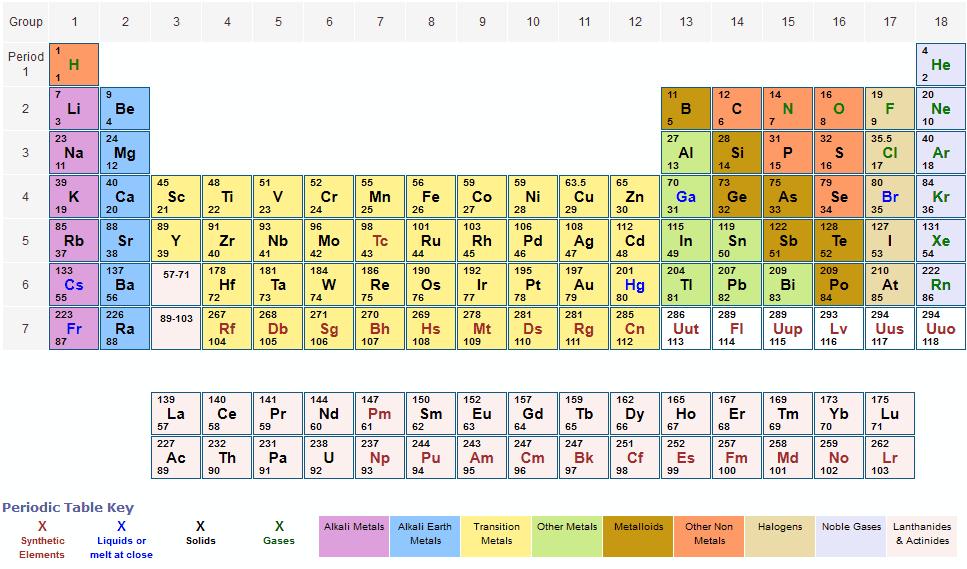 68 Periodic Table Zinc Atomic Mass  Periodic Mass Zinc
