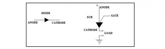 diodes scr