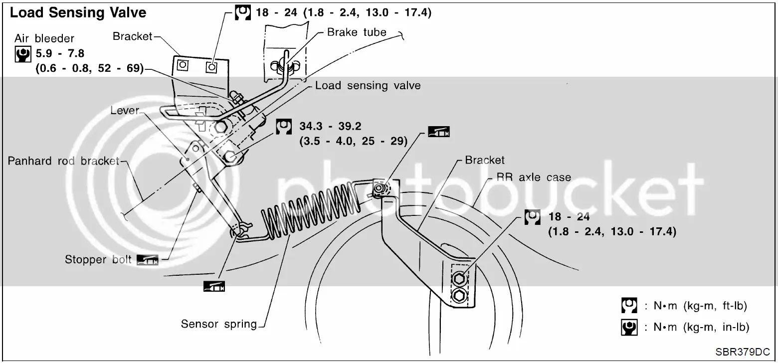 Cj7 Wiring Block Diagram