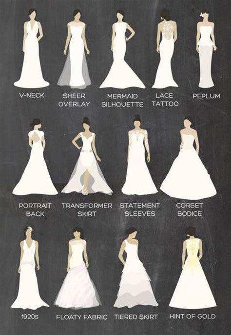 Good Wedding Dress Styles Chart   Wedding Dresses