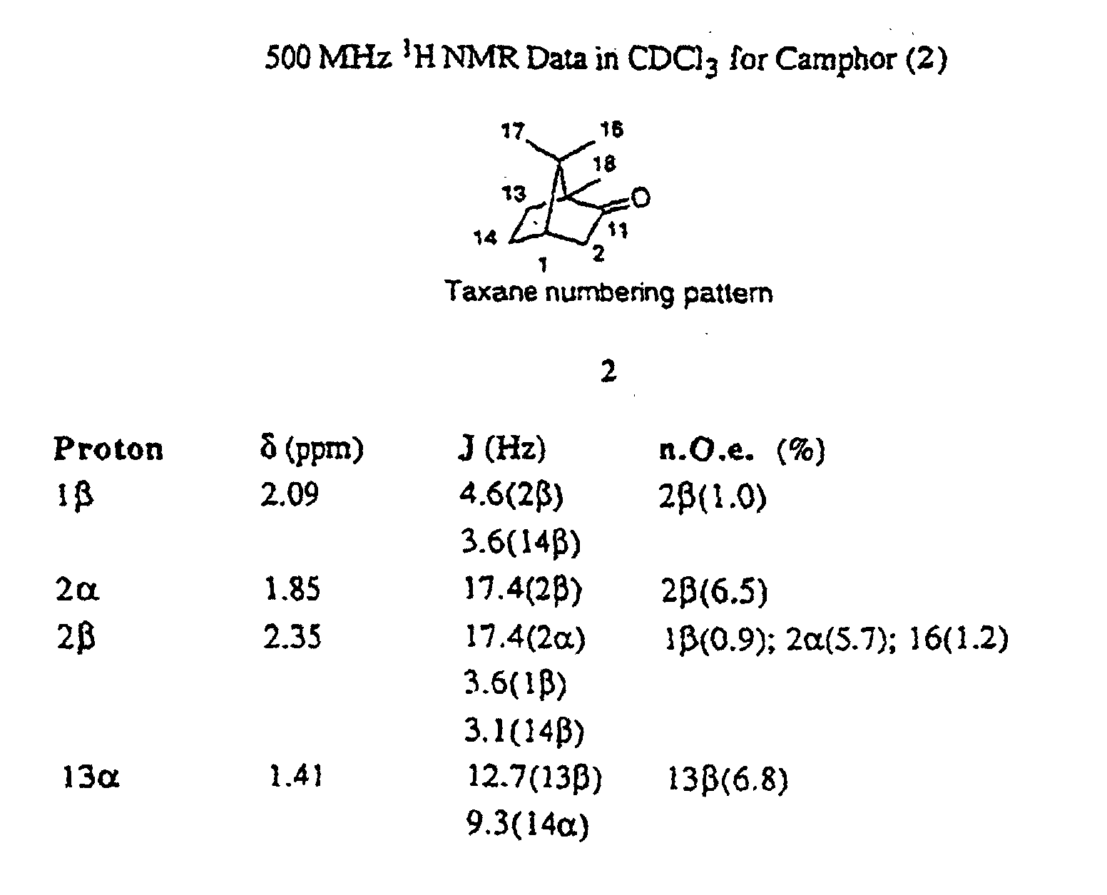 oxidation of borneol to camphor Fanning& 1&& synthesis of camphor by the oxidation of borneol christine fanning introduction oxidation and reduction reactions, or redox reactions, are extremely.