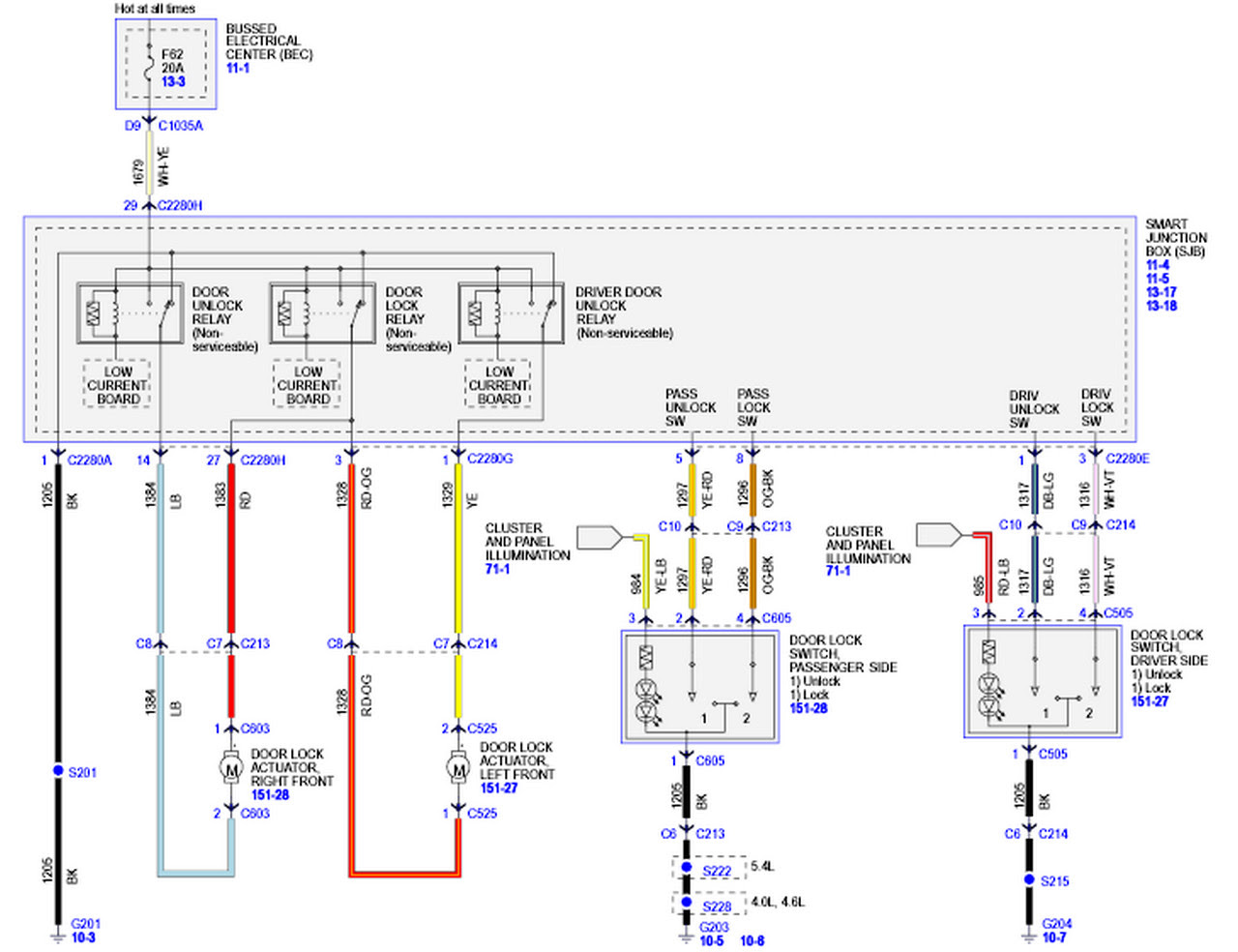 On A 2000 F250 Power Door Lock Wiring Diagram For