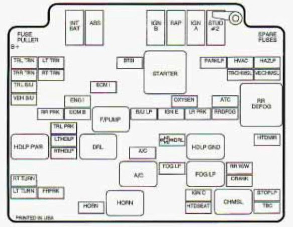 98 Chevy S10 Fuse Diagram