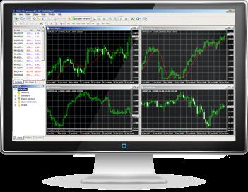 Software per forex gratis