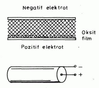 Cấu trúc của tụ điện phân