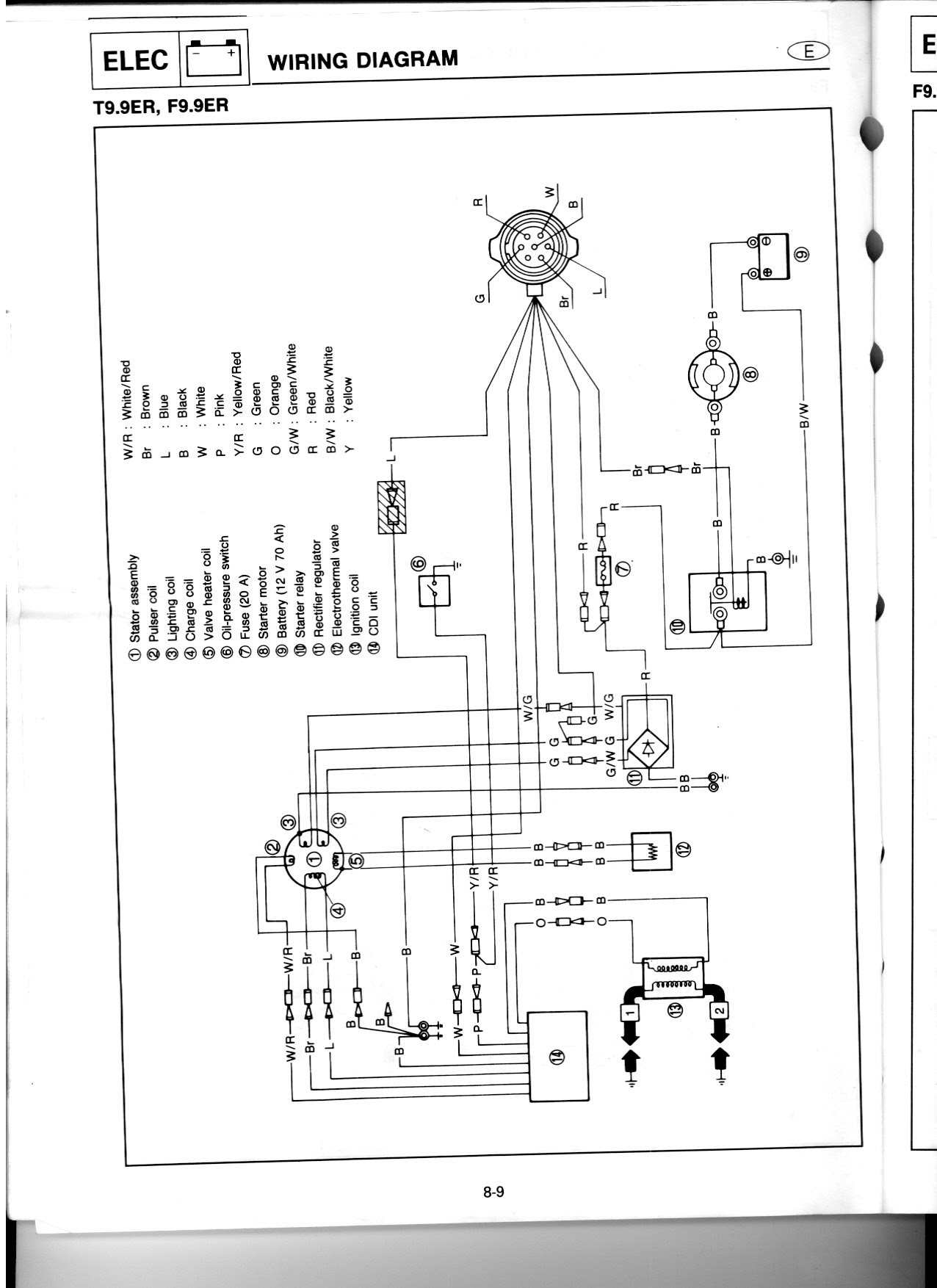 Yamaha G22 Golf Cart Wiring Diagram Manual Guide