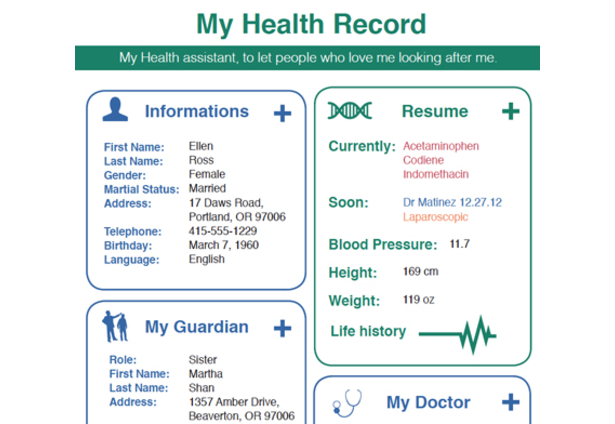 My Medical Records.gov